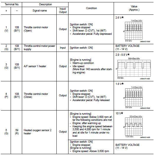 Atomic-4 Marine Engine Service & Repair Manual