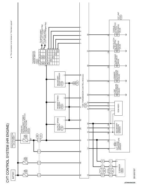 Cvt Control System - Wiring Diagram