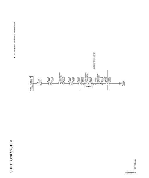 Cvt Shift Lock System - Wiring Diagram
