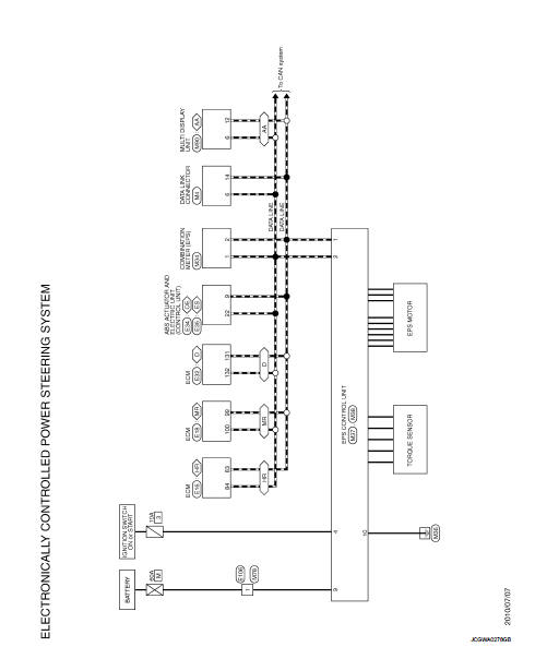 Wiring Diagram - Steering Control System