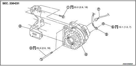 removal and installation charging system nissan juke service andremoval 1 alternator bracket mounting bolt