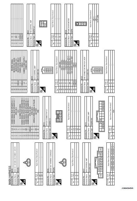 Connector Information - Wiring Diagram - Power Supply  Ground  U0026 Circuit Elements